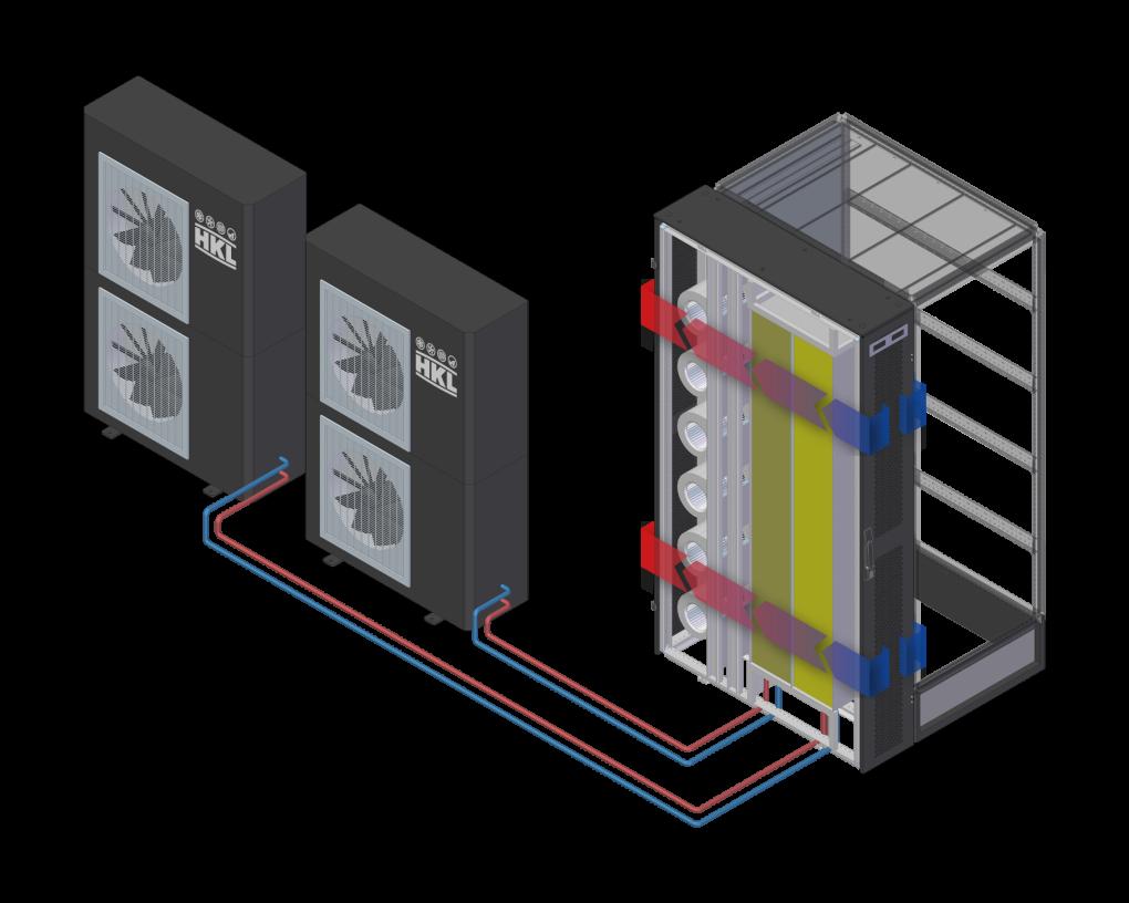 Server-Kühlung der HKL AG